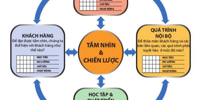 """""""on account"""" là gì? Nghĩa của từ on account trong tiếng Việt. Từ điển Anh-Việt"""